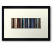 Moviebarcode: WALL·E (2008) Framed Print