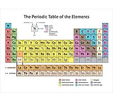 The Periodic Table of the Elements Photographic Print