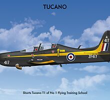 Shorts Tucano GB 5 by Claveworks