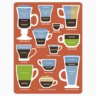 Espresso &amp; Co - Sticker by Anny Arden