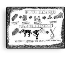 Hi-Tech vs. Low-Tech Feedstock cartoon Canvas Print