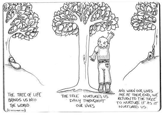 sketchbook project  - page 2 - Tree of life by scottimages