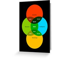 What is a Tyrant? Infographic (Black) Greeting Card