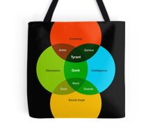 What is a Tyrant? Infographic (Black) Tote Bag