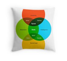 What is a Tyrant? Infographic (White) Throw Pillow