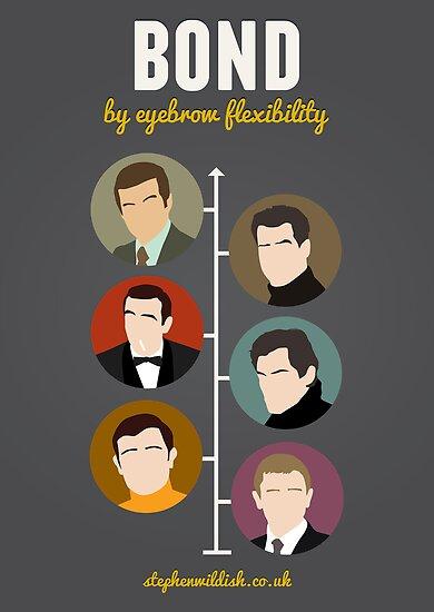 Bond, by eyebrow flexibility by Stephen Wildish