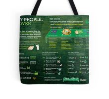Passover explained: A Jewish holiday infographic Tote Bag