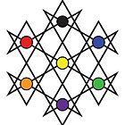 Unicursal hexagram by Obonic