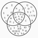 Greek, Latin and Russian Cyrillic Venn Diagram by OhCaptainMy