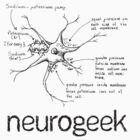 Neurogeek (light) by mattgbush