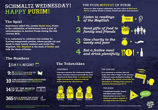 Purim explained: A Jewish holiday infographic by mikewirth
