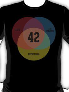 Venn Diagram: Life, the Universe & Everything T-Shirt