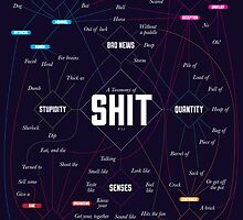 A taxonomy of shit by Stephen Wildish