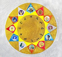 The zodiac star signs by Krokokaro