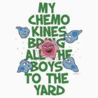 Chemokines by velica