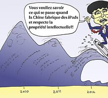 iPad surfer chinois Hu JINTAO en caricature politique by Binary-Options