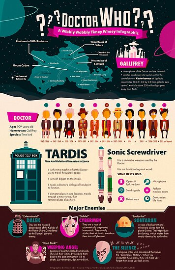 A Wibbly Wobbly Timey Wimey Infographic by risarodil
