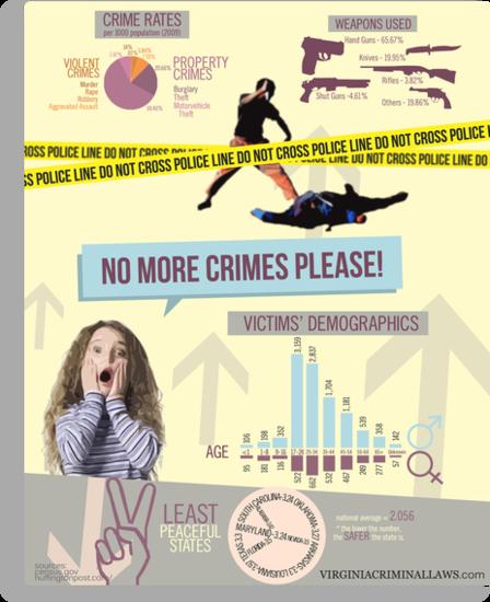 No More Crimes Infographics by smithdanna