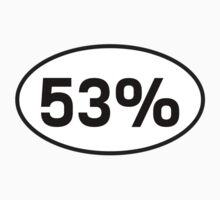 53% by Joe Schaf