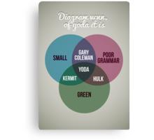 Diagram venn, of Yoda it is Canvas Print