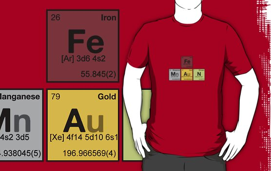 iron man - Periodic Elements Scramble! by dennis william gaylor