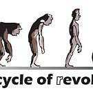 cycle of evolution / bicycle of revolution v2 by PaulHamon