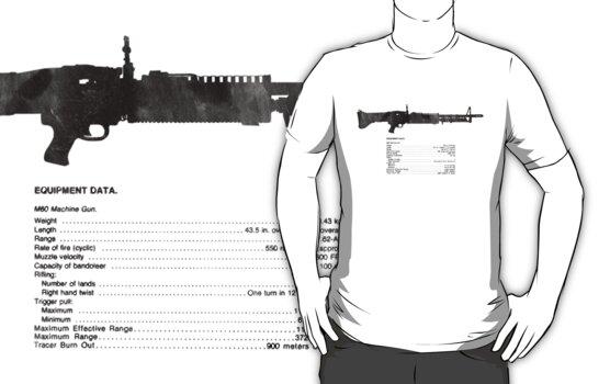 TM Machine Gun, 7.62-MM, M60 W/E by colinking