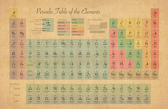 Periodic Table of Elements by Michael Tompsett