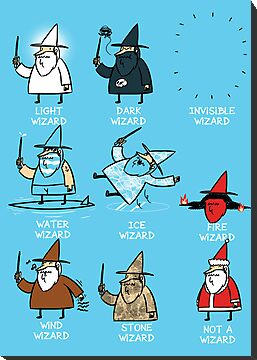 Know Your Wizards ! by zinodaur