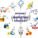 iMARKETING STRATEGY by kikoste