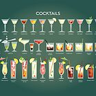36 Cocktails by Luc Latulippe