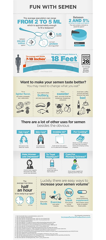 Semen: The Most Impressive Part Of Your Body? by Infographics