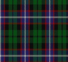 00068 Russell Clan Tartan Fabric Print Iphone Case by Detnecs2013
