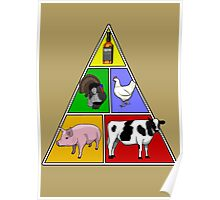 Manly Food Pyramid Poster
