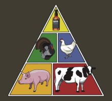 Manly Food Pyramid by uncmfrtbleyeti