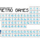 Periodic Table of Retro Games - Chemistry has never been so fun! by RetroReview
