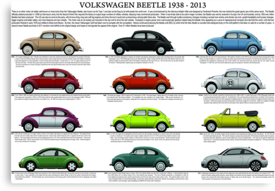 Volkswagen Beetle 1938 to 2013 Model Chart by JetRanger