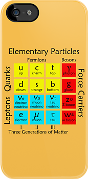 Elementary Particles by Koolkati3