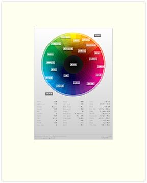 Japanese colour names cheat sheet & poster by Philip Seyfi