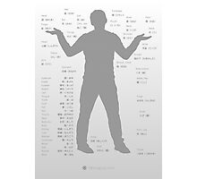 Japanese body parts cheat sheet & poster Photographic Print