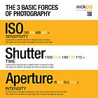 The 3 forces of photography. by Nick Griffin