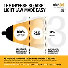 Understanding the inverse square law when it comes to lighting. by Nick Griffin
