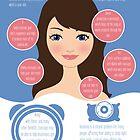 Beauty Salons Brisbane by beautysalon