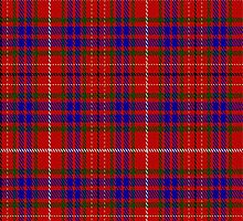 01792 William Bruce Tartan Fabric Print Iphone Case by Detnecs2013