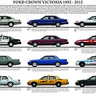 Ford Crown Victoria 1992 to 2012 model chart by JetRanger