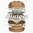 Burger (Colour Edition) by WhitStand