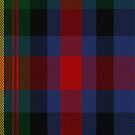 02265 Unidentified Flora MacDonald Artefact Tartan Fabric Print Iphone Case by Detnecs2013