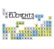 How The Elements Were Made - Periodic Table Photographic Print