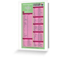 Adobe In Design Cheat Sheet Guide Greeting Card