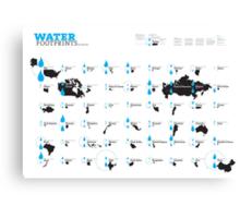 Virtual Water Footprint of Nations Canvas Print